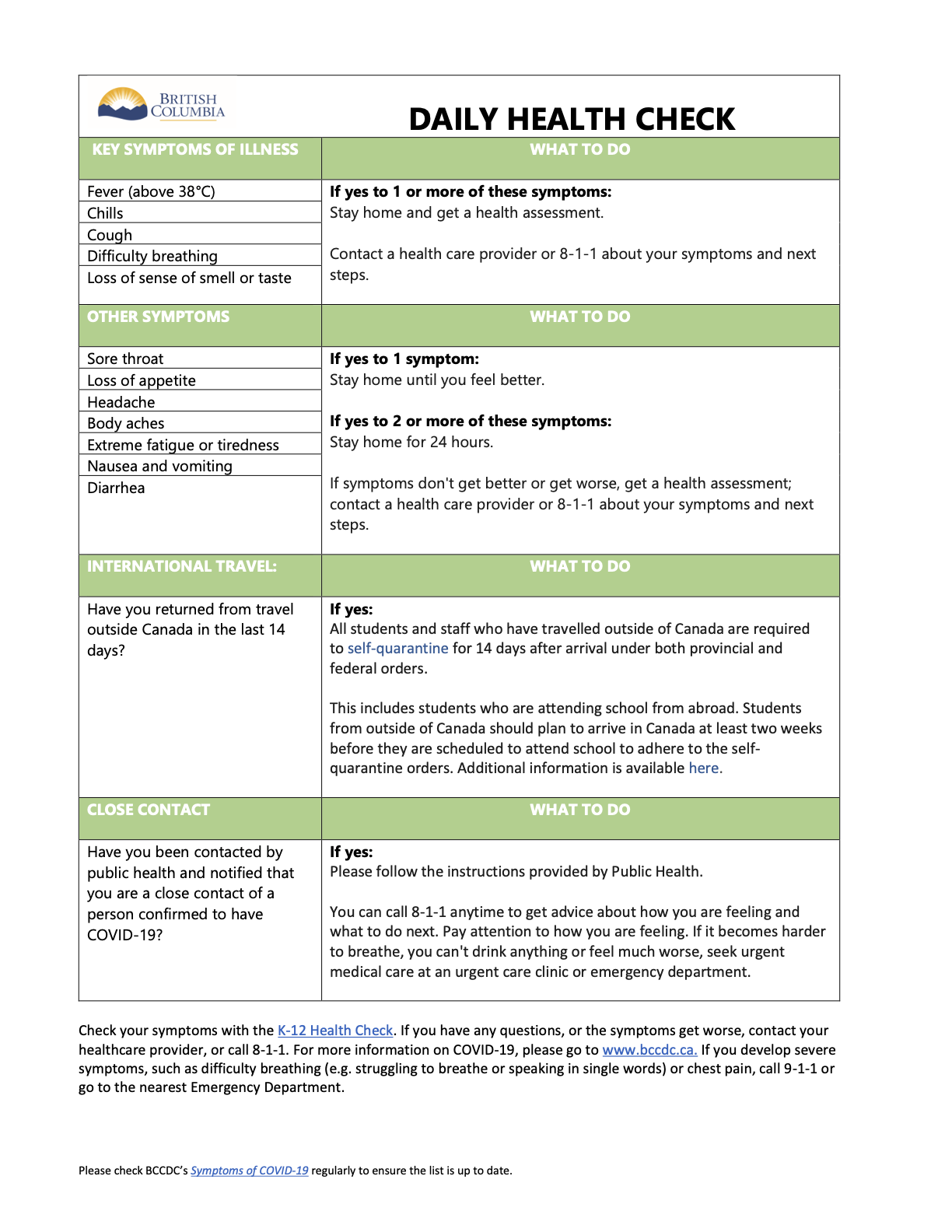 COVID-19 Daily Health Assessment_Feb 2021
